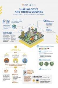 fiware-tm-forum-the-economy-of-data-infographic-1-638
