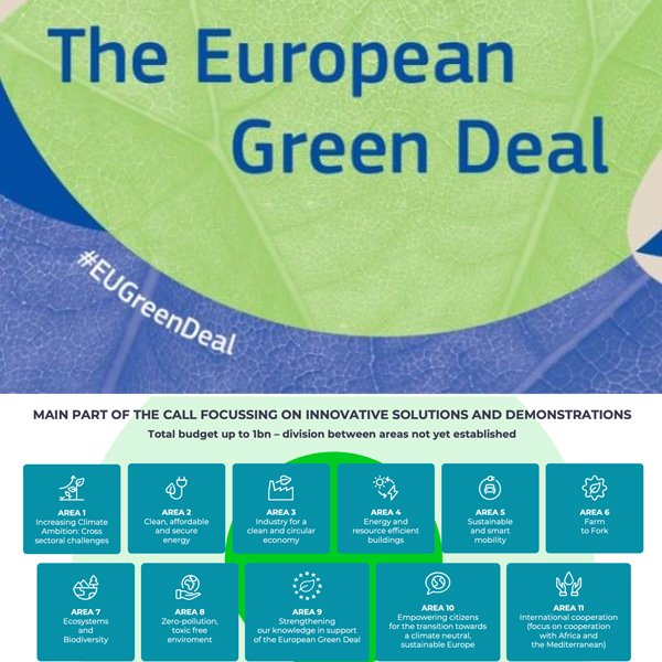 european_green_deal