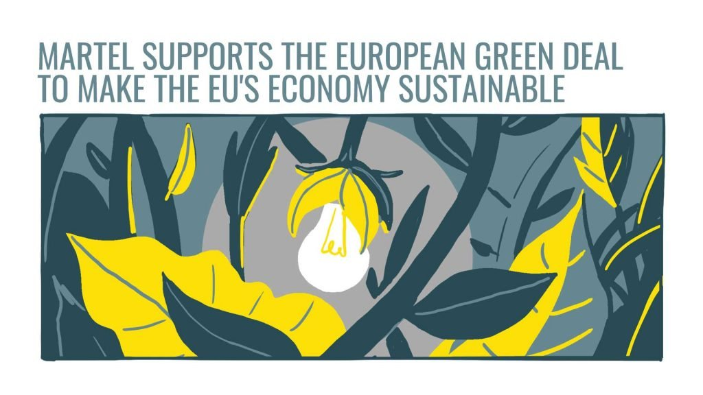 Tech Research and Innovation for the European Green Deal